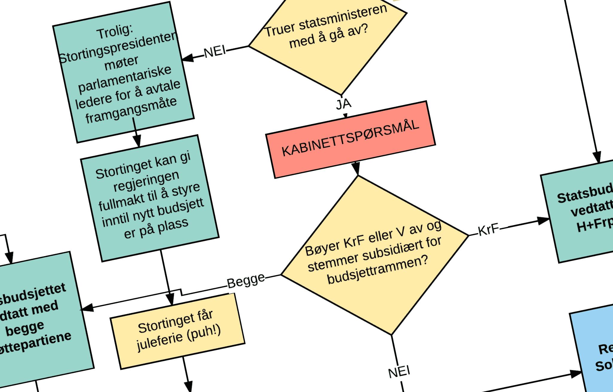 diagram-front
